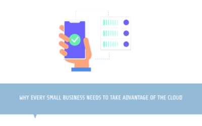 Why every small business needs to take advantage of the cloud